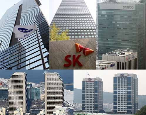 The corporate headquarters of several of the most well-known conglomerates, or chaebol, in Korea.