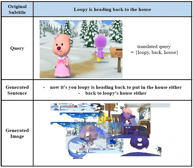 A video segment inspires this computer program to create a sentence of narration based on what happens.