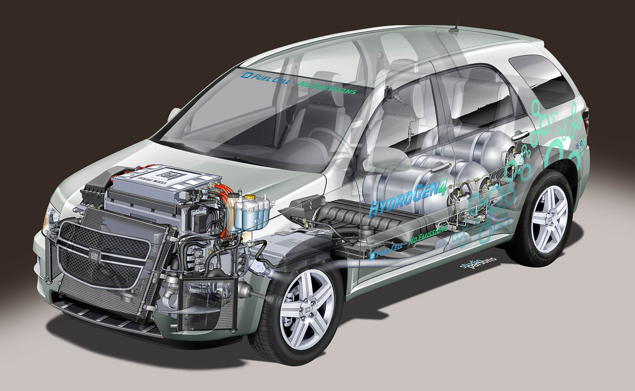 The Layout Of A Typical Hydrogen Fuel Cell Using Car.