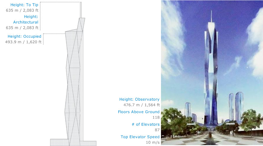 Samsung Ct To Construct Tallest Building In Southeast Asia
