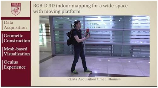Mobile 3D mapping device
