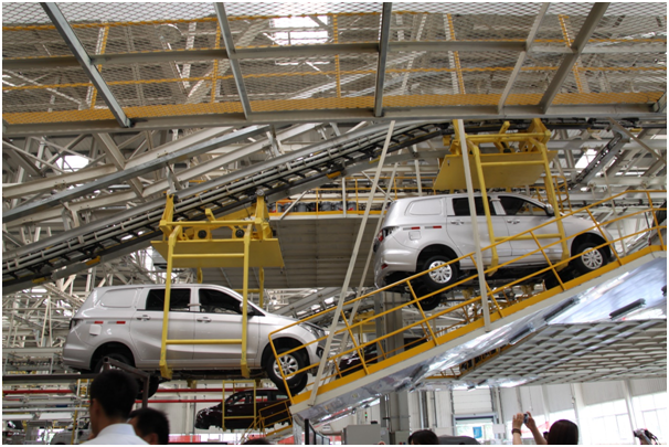 Weifang's pillar industries, such as mechanized equipment and automobile, have been well established