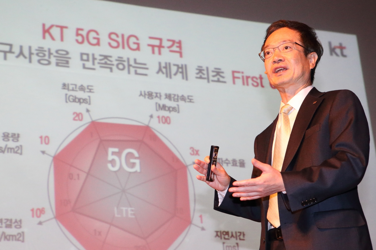 "Jeon Hong-bum, senior executive director of KT Infra Research Center, is explaining the technologies included in the ""KT 5G-SIG Standards"" at a press meeting held on Nov. 8."