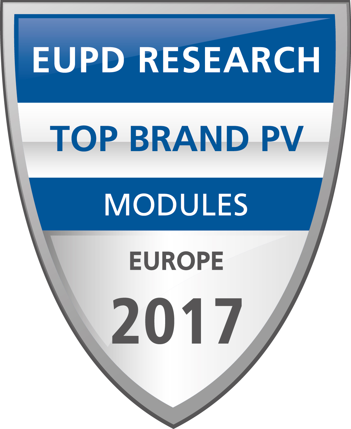 The Top Brand PV Seal 2017 won by Hanwha Q CELLS.