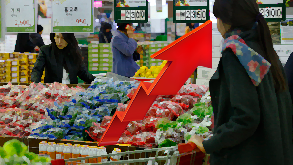 Korea recorded a consumer price index of 102.79 last month, up 2.2% from a year ago.
