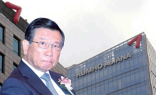 Kumho Industrial, which has trademark rights for the Kumho brand, claimed 0.5% of sales in return for its accepting creditors' use of the trademark rights.