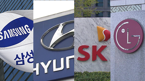 More than 60 percent of the market capitalization of companies listed on the Seoul bourse were taken up by the listed units of the nation's top four business groups such as Samsung, Hyundai motors, SK and LG.
