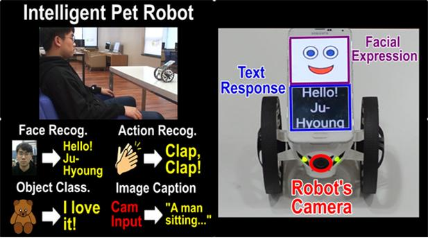 An example of applying the deep neural network processing unit (DNPU to the intelligent pet robot. (photo courtesy:(IITP)