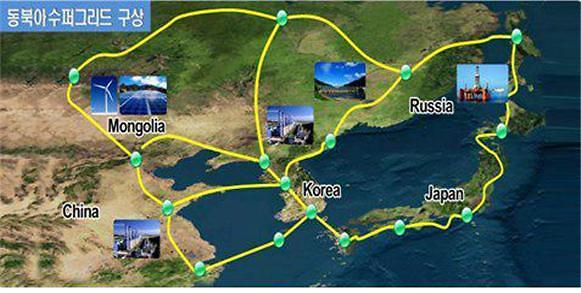 KEPCO President: 'Northeast Asian Super Grid Project