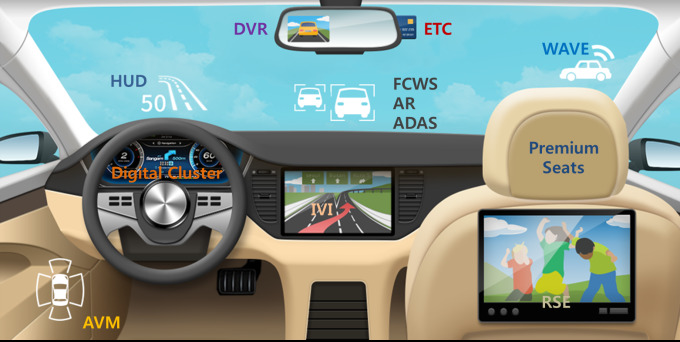 Major Korean companies are increasing their investments in the business of electronic devices for future cars.