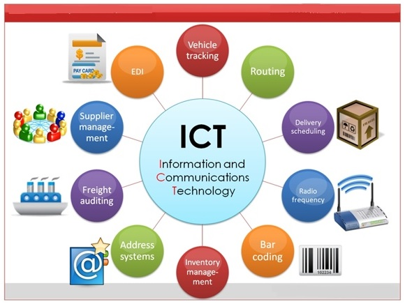 ICT industrial production last year accounted for 11.8% of the nation's total industrial output (3971 trillion won).