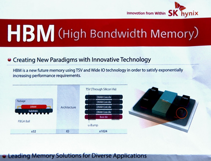 SK Hynix supplied high bandwidth memories for AI Inference Accelerator, an AI accelerator developed by SK Telecom.