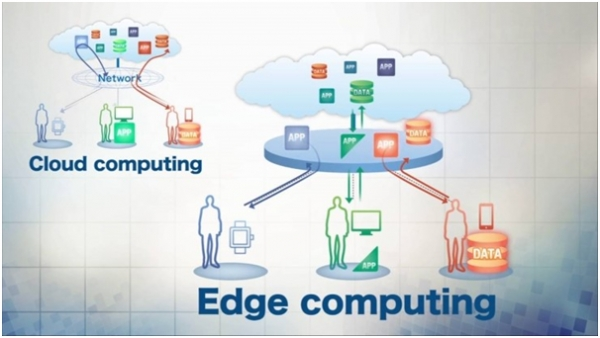 An intelligent edge computing technology whose development was led by Korea was adopted as an international standard at the ITU-T SG11 International Conference on July 30.
