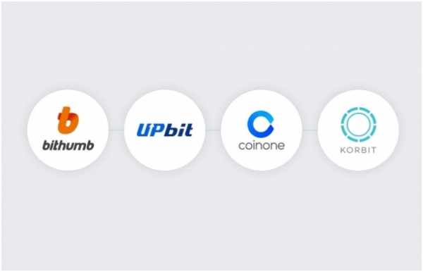 Only Upbit Posts Profit in 2018 Among S  Korea's Top Four